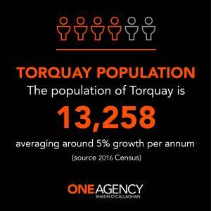 Torquay population 2018